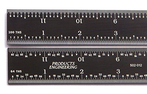 PEC Tools 24